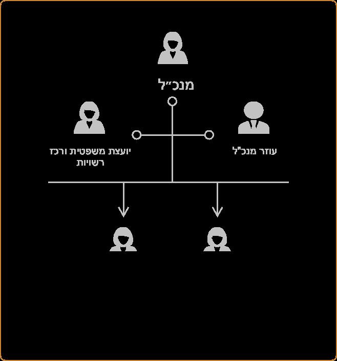 structureMobile
